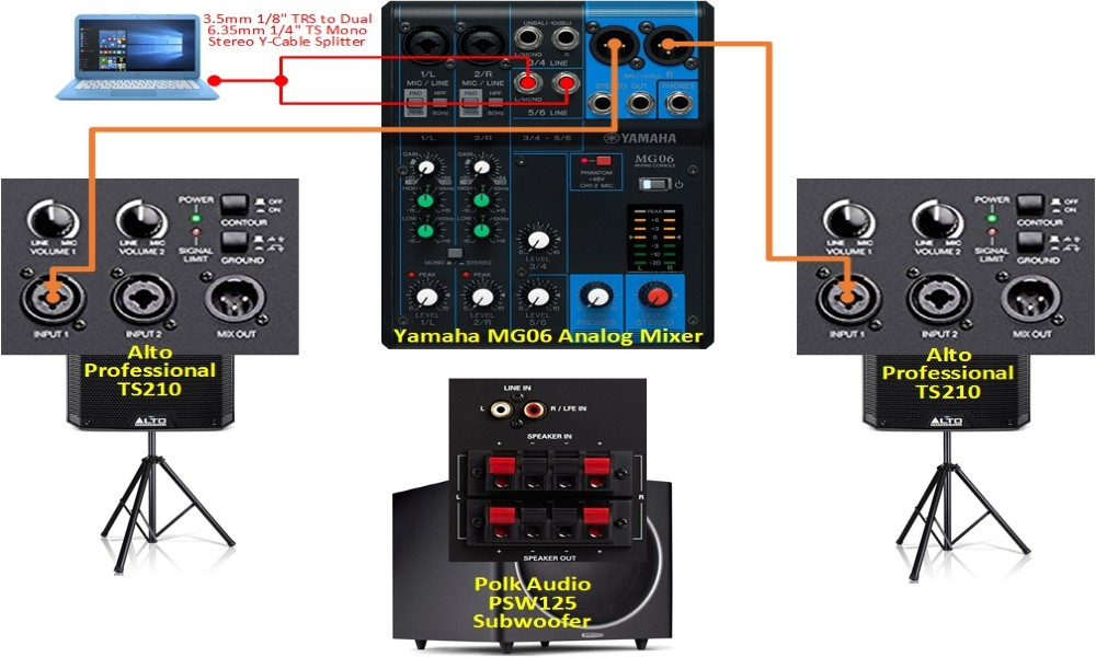 How to Connect Powered Speakers to Mixer